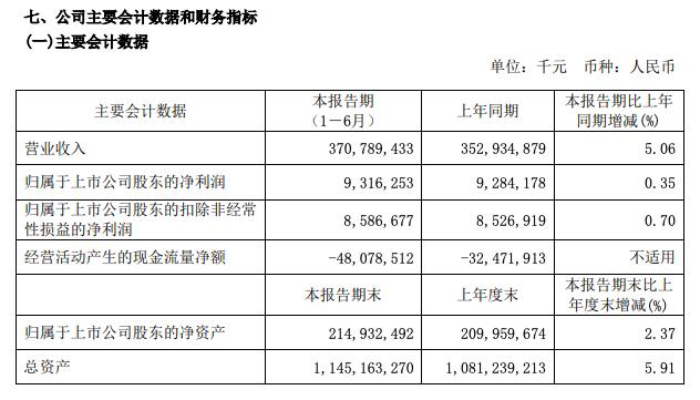 中国铁建补流动性筹资拟发行30亿元公司债