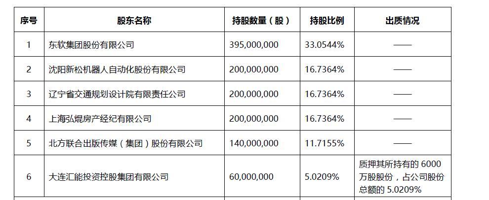 融盛财险总裁孔兵辞职 上半年公司亏损3496万元