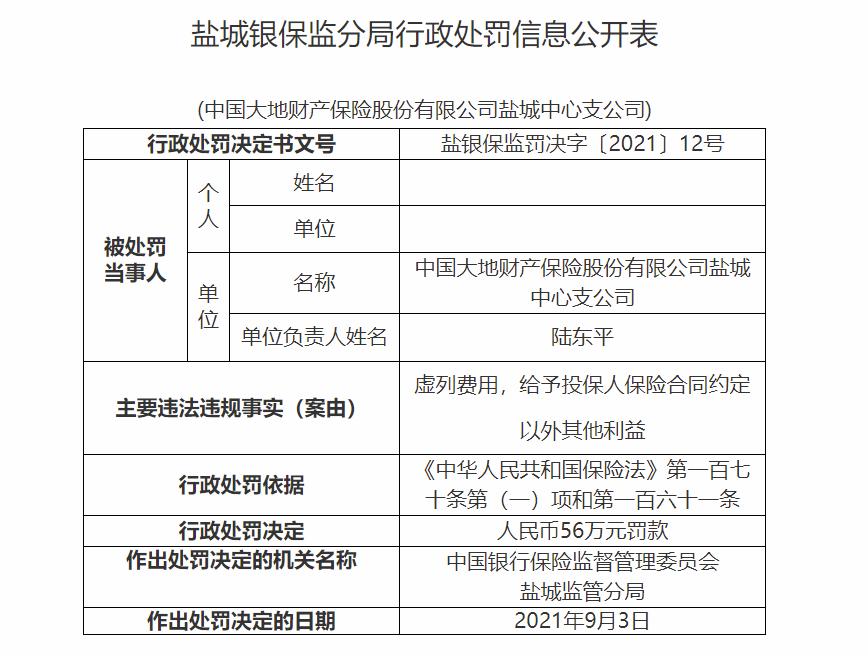 虚列费用,给予投保人合同外利益 中国大地财险盐城中心支公司被罚56万